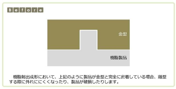 (3)抜き勾配を設けて設計を行う_3
