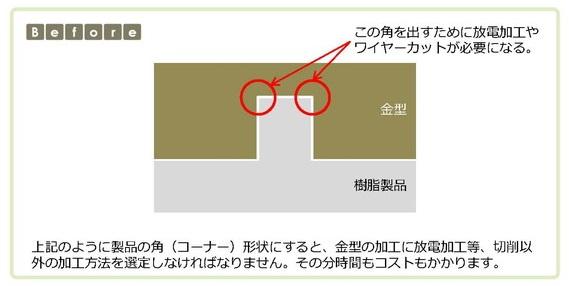 (4)角はなるべくRを持たせて設計する_4