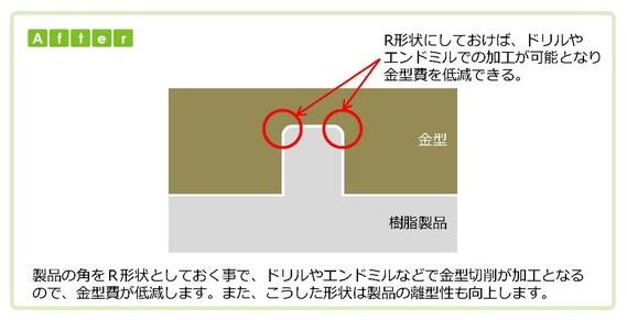 (4)角はなるべくRを持たせて設計する_4_2